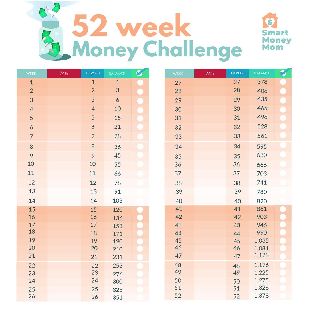 52 Week Money Saving Challenge Guide